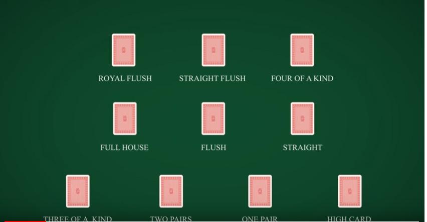 urutan kartu poker texas holdem